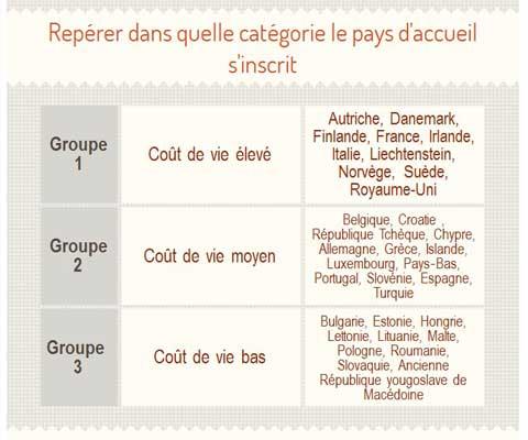 Erasmus-plus-groupe-pays-(lesoir.be)